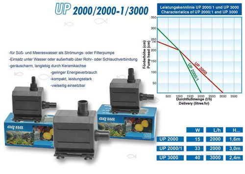 aquabee Universal Kreiselpumpe UP 2000/1